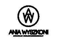 Ania Wyzkoni